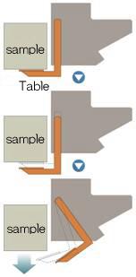 Mechanism diagram
